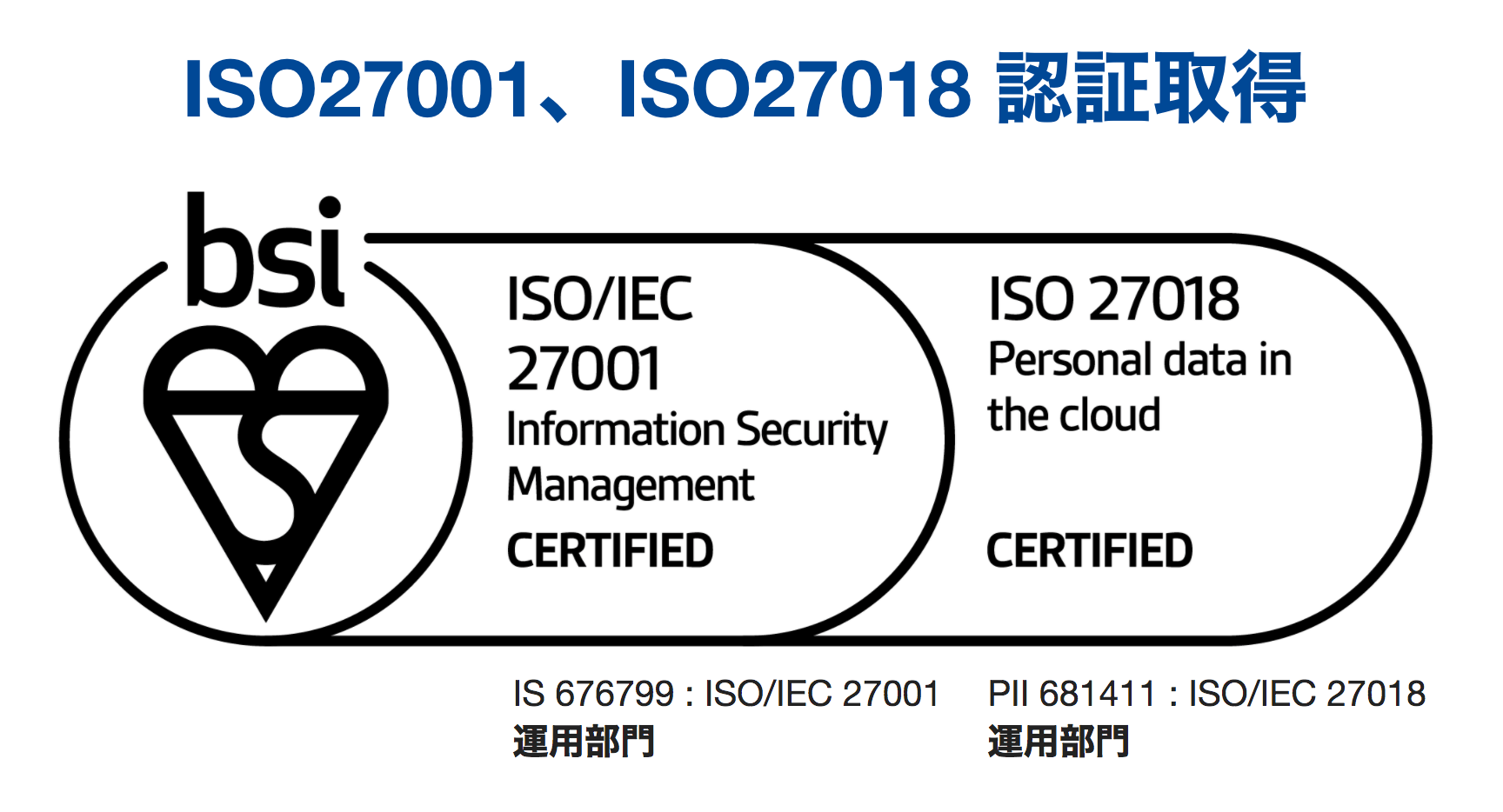 [CloudGate UNO][ISR] ISO-IEC-27001-27018